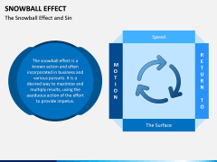 Snowball Effect PPT Slide 2