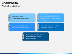 Open Banking PPT slide 3
