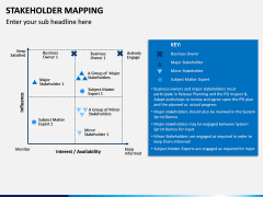Stakeholder Mapping PPT Slide 6