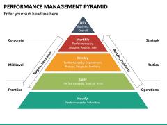 Performance Management Pyramid PPT Slide 7