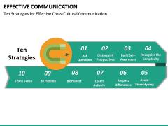 Effective Communication PPT slide 18