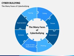 Cyber Bullying PPT slide 4