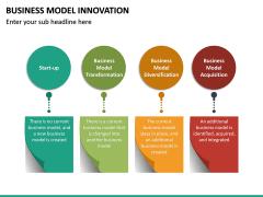 Business Model Innovation PPT Slide 28