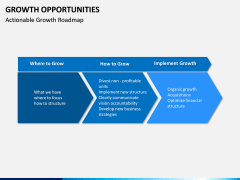 Growth Opportunities PPT Slide 14