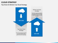 Cloud Strategy PPT Slide 8