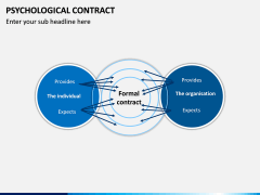 Psychological Contract PPT Slide 11