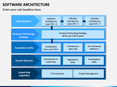 Software Architecture PPT Slide 16