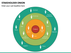 Stakeholder Onion PPT Slide 14