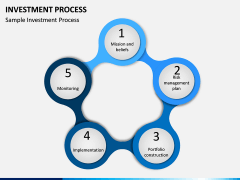 Investment Process PPT Slide 6
