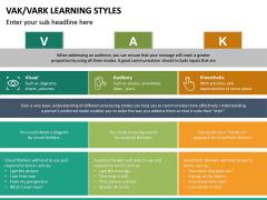 VAK Learning Styles PPT Slide 20