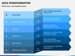 Agile Transformation PPT Slide 13