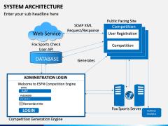 System Architecture PPT Slide 1