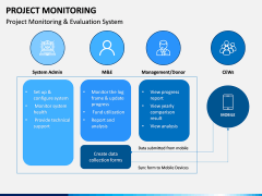 Project Monitoring PPT Slide 5
