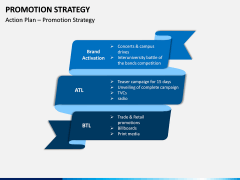 Promotion Strategy PPT Slide 6