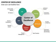 Center of Excellence PPT Slide 14