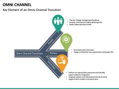 Omni Channel PPT Slide 28