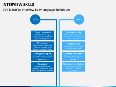Interview Skills PPT Slide 10