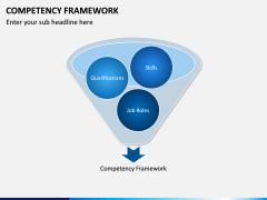 Competency Framework PPT Slide 7