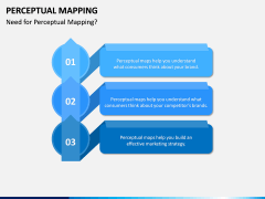 Perceptual Mapping PPT Slide 7