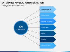 Enterprise Application Integration PPT Slide 13