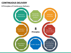 Continuous Delivery PPT Slide 30