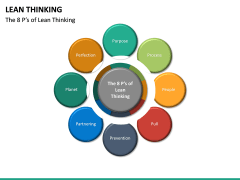 Lean Thinking PPT Slide 25