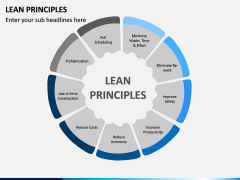 Lean Principles PPT slide 1