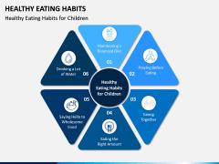 Healthy Eating Habits PPT Slide 9