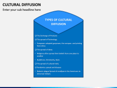 Cultural Diffusion PPT Slide 8