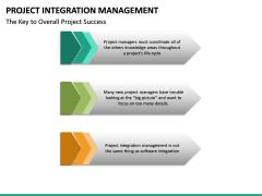Project Integration Management PPT Slide 24