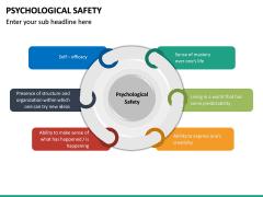 Psychological Safety PPT Slide 23