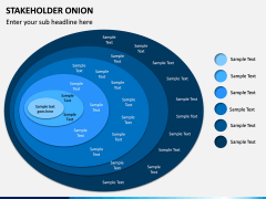 Stakeholder Onion PPT Slide 7