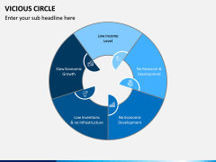 Vicious Circle PPT Slide 4