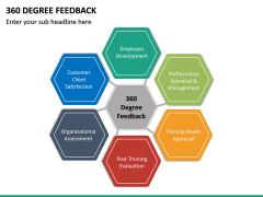 360 Degree Feedback PPT Slide 20