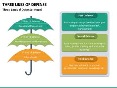 Three Lines of Defense PPT Slide 14