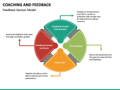 Coaching and Feedback PPT Slide 18