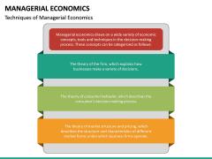 Managerial Economics PPT Slide 17