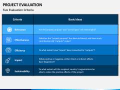 Project Evaluation PPT Slide 9