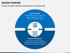 Design Thinking PPT Slide 15
