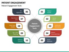 Patient Engagement PPT Slide 26