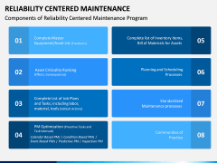 Reliability Centered Maintenance PPT Slide 6