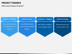Project Finance PPT Slide 12
