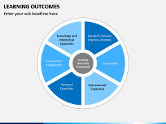 Learning Outcomes PPT Slide 7
