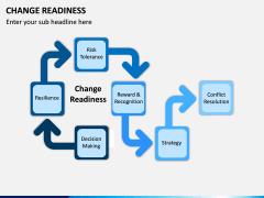 Change Readiness PPT Slide 4