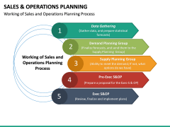 Sales and Operations Planning PPT Slide 20