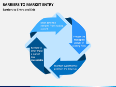 Barriers to Market Entry PPT Slide 9