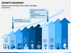 Growth Roadmap PPT Slide 5