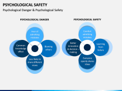 Psychological Safety PPT Slide 18