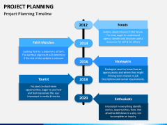 Project Planning PPT Slide 5