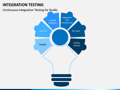Integration Testing PPT Slide 6